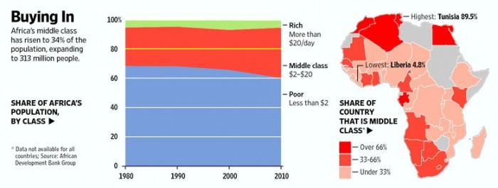middle_class_statistics